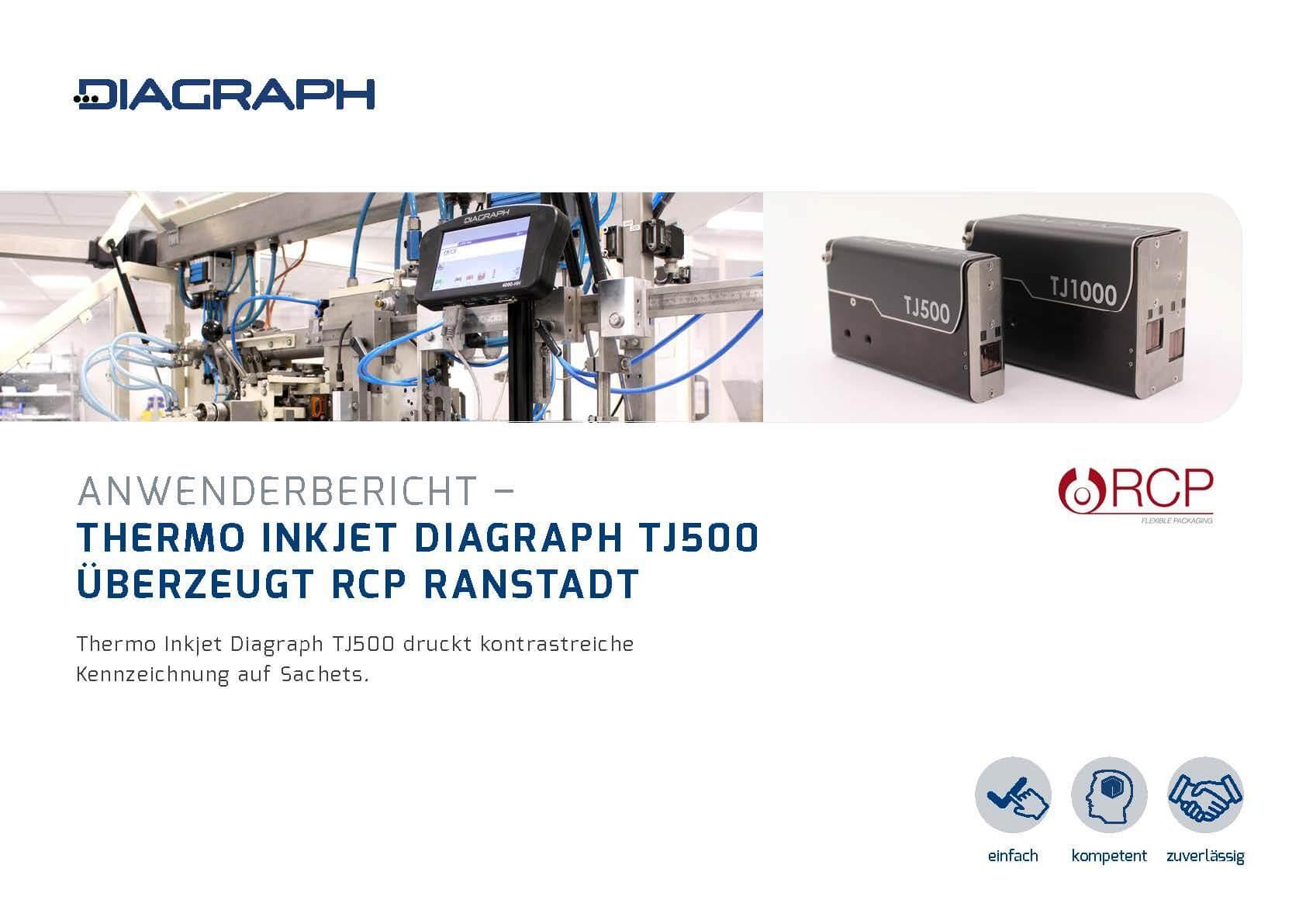 ALLENCOD-2105-118 - Allen Coding-Anwenderberichte-2021-06-16-14-00-RCP_Ranstadt-WEB_Seite_1